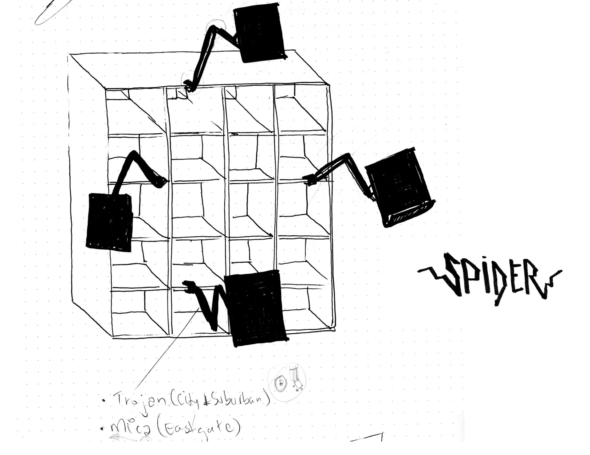 SpiderMH